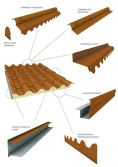 Sandwich Panels Roofing Roof Design Metal Roofing