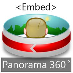 How to Embed a Panorama 360 ̊ image in your Blog/ Website? | The Tricks Lab