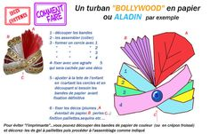 turban_montage Costume Bollywood, Bollywood Party, Bollywood Fashion, Costume Aladdin, Anamika Khanna, Diy Costumes, Diy For Kids, How To Make, Aladdin Jasmine