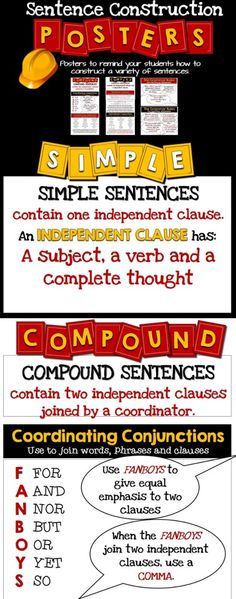 Use these attractive posters in your classroom to remind your students how to build good sentences.