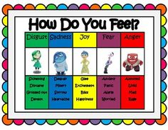 Inside Out Emotional Thermometer Teaching Ideas Social