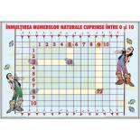 Învaţă jucându-te / Înmulţirea numerelor naturale 0-10 Math, Math Resources, Mathematics