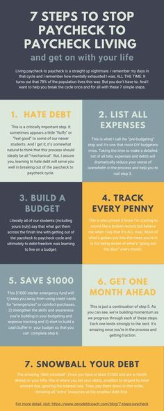 Living paycheck to paycheck is a straight up nightmare. I remember my days in that cycle and I remember how mentally exhausted I was, ALL THE TIME. When I discovered these 7 steps and implemented them, I was able to get out of the cycle AND pay down $43,000 in debt. If I can do it, so can you, I promise. :) Frugal Living Tips, Frugal Tips, Money Tips, Money Saving Tips, Mentally Exhausted, I Can Do It, Debt Payoff, Finance Tips, The Fresh