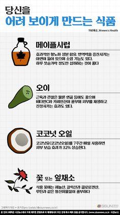당신을 어려 보이게 만드는 식품 [인포그래픽] - 지식교양채널 시선뉴스 Health Diet, Health Care, Health Fitness, Food Therapy, Korean Words, Metabolic Diet, Food Science, Korean Language, Diet Meal Plans