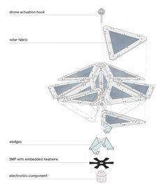 TRANSLATED GEOMETRIES: Arquitectura de transición | Arquitectura