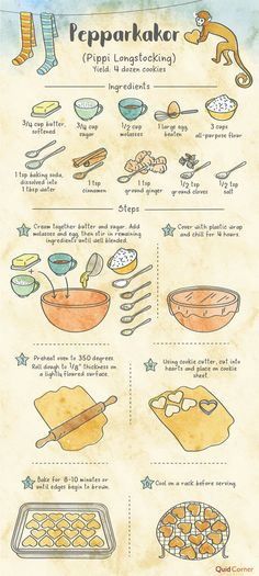 How to make Pepparkakor - 7 Dishes From Famous Books (And How to Make Them)