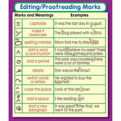 EDITING PROOFREADING MARKS STICKERS
