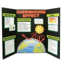 quick and easy science projects
