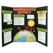 school science project ideas good science project ideas