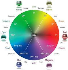 62 Best Color Wheel Images Color Wheel Design Color Wheel