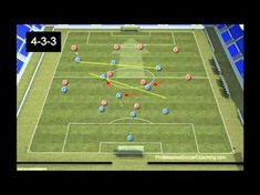 Football Drills - 4-3-3 Formation Tactics - YouTube