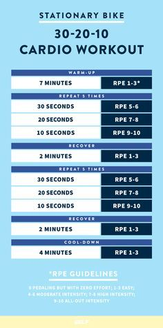 This HIIT workout us