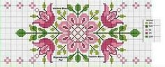 This Pin was discovered by İre Cross Stitch Borders, Cross Stitch Flowers, Cross Stitch Designs, Cross Stitching, Cross Stitch Embroidery, Cross Stitch Patterns, Chevron Crochet Patterns, Palestinian Embroidery, Chart Design