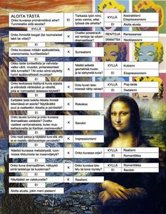 "Period ""cheat sheet"" Flow ChartArt History Time Period ""cheat sheet"" Flow Chart Visual Arts Movements Poster by Danah's Creative Teaching Tools Art History Lessons, Art Lessons, History Memes, History Facts, Art History Periods, Art History Timeline, Art History Major, Art Timeline, Art Periods"