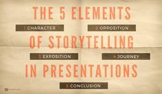 The 5 Elements of Storytelling for Presentations.