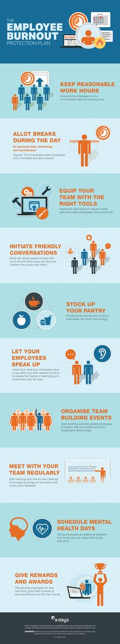 Business and management infographic & data visualisation How to Protect Employees from Burnout Problems - Infographic Infographic Description How to Hr Management, Talent Management, Business Management, Free Infographic, Infographics, Feeling Burnt Out, Mental Health Day, Team Building Events, Digital Literacy