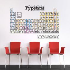 Periodic Table of Typefaces - perfect for a graphic designer's office!