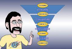 Come trovare clienti in internet: sales funnel Blog, Internet, Marketing, Memes, Blogging, Meme