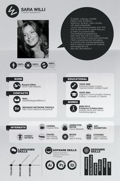 Sleek yet simple self promotion resume / CV by Sara Willi #CV #resume #NotYourAverageCV