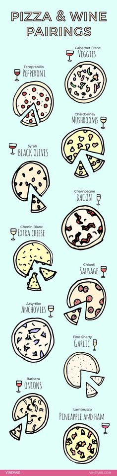 Wine pairings for every type of pizza! {wine glass writer}