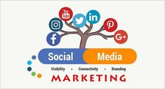 Top Social Media Marketing Company in Bhopal, having advanced tools, dedicated SMM team who can serve you for your specific needs. Our Social Media Marketing services helps you create a positive brand for your business and drive best target traffic. Social Media Report, Social Media Marketing Companies, Social Media Analytics, Top Social Media, Marketing Logo, Social Media Pages, Social Networks, Content Marketing, Digital Marketing
