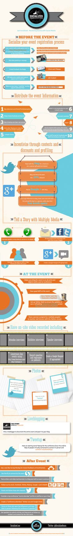 Get socialized marketing events with Social media #infographic