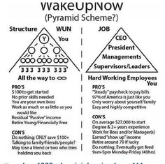 WUN. Wake up now is helping people everyday!  Don't just dream of a better life start working on living a better life!  You can do it with WAKE UP NOW!  600-1000 monthly income ask how!! More info E-mail me abgonzalez91@outlook.com http://www.ayebel.wakeupnow.com