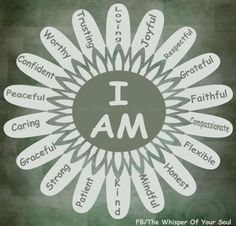 Affirmations ~ I am. Can also have family members identify positive qualities and write on petals! How cute!