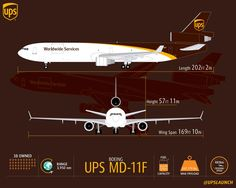 Send a parcel online with UPS parcel delivery. Discounted UPS courier services, and great customer service. Ups Airlines, Cargo Airlines, Fleet Week, Parcel Delivery, United Parcel Service, Airline Logo, Passenger Aircraft, Planes, Airplanes