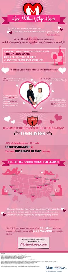 Love Without Age Limits (Infographic) | uCollect Infographics