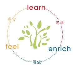 Requesting that Which Enriches Life, Nonviolent Communication. #NVC