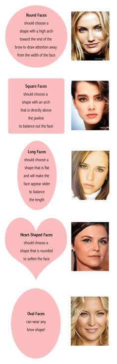 Eyebrow guide for your face shapeVia
