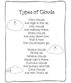 Kinds of clouds poem | Weather & Earth Day Unit | Pinterest | Poem ...