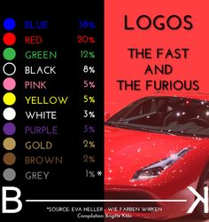 Logos - Part 2. Red and Yellow. The fast and the furious. Check the examples.