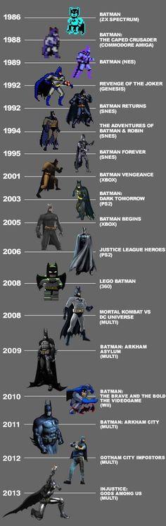 Batman and Superman- Years when that version of them came out Batman Games, Batman Y Superman, Batman Arkham, Batman Robin, Dc Comics, Action Comics, Batman Universe, Dc Universe, Video Game Art