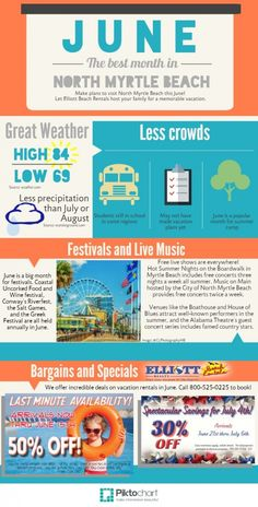 June is the best month in Myrtle Beach! North Myrtle Beach Travel Blog