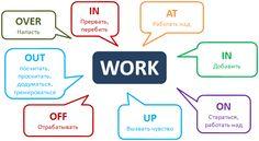 Work www.r … - Dicas de Ingles English Grammar Rules, Learn English Grammar, Learn English Words, English Phrases, English Idioms, English Study, English Lessons, English Vocabulary, English Language