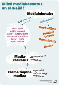 Miksi mediakasvatus on tärkeää?