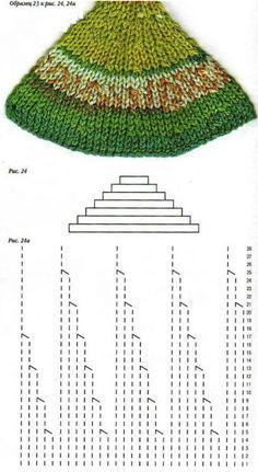 Круглая кокетка спицами сверху: вязание разных видов (схема)