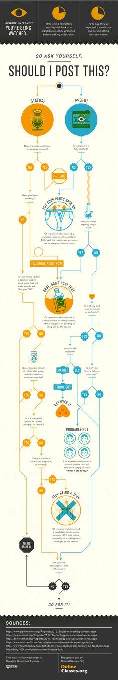 how-to-use-social-media
