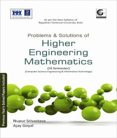 Contents: Introduction to Optimization Classical Optimization Techniques… Laplace Transform, Linear Programming, Maths Algebra, 8th Grade Math, Problem And Solution, Math Teacher, Mathematics, Contents, Theory