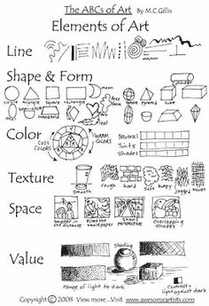 Great printable of the basic elements of art in very simple illustrations. Even young children could understand it, yet the it could work even for high schoolers. I remember this worksheet in my high school art class Elements Of Art Line, Elements And Principles, Elements Of Design, Formal Elements Of Art, Middle School Art, Art School, High School, School Stuff, Art Doodle