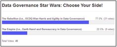 Data governance success requires effectively balancing bureaucracy and business agility: http://www.ocdqblog.com/home/data-governance-star-wars.html