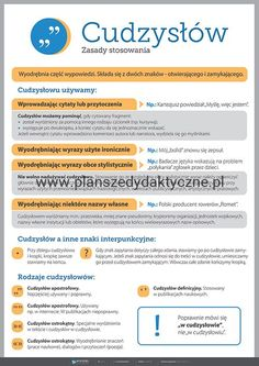 PAKIET: Interpunkcja (4 plakaty) - PlanszeDydaktyczne.pl Learning Process, Fun Learning, Writing Tips, Writing Prompts, Science For Kids, Activities For Kids, Polish Language, Language And Literature, School Organization