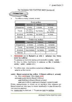 γ΄ δημοτικού γλώσσα γ΄ τεύχος Greek Language, Homework, Counseling, Preschool, Education, Learning, March, Child, Baby
