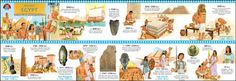 Ancient Egypt Timeline - A pictorial history of ancient Egypt is depicted from the years 5000 B.C. through 30 B.C. The reverse side includes reproducible activity cards!