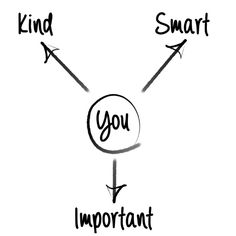 You is kind, you is smart, you is important Art Print