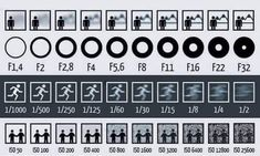 DSLR camera photography tips. A Picture To Show You Clearly The Effects of Aperture, Shutter Speed and ISO On Images Photography Cheat Sheets, Photography Basics, Photography Lessons, Photography Camera, Photoshop Photography, Photography Tutorials, Digital Photography, Panning Photography, Photography Triangle