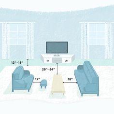 Living Room Design Tips - measurements
