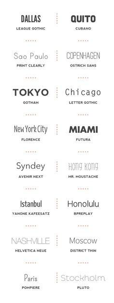 Письмо «Еще Пины для вашей доски «font»» — Pinterest — Яндекс.Почта